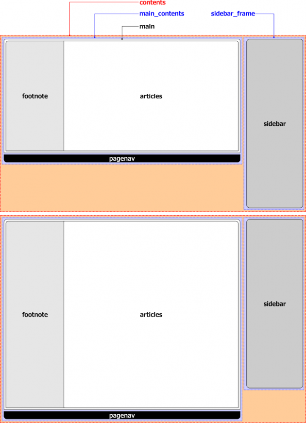 pagenavの配置図