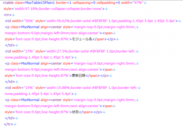 tableのソースコード