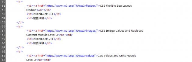 Expression Web4のコードビュー画面1