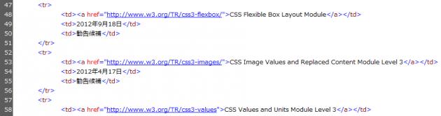 Expression Web4のコードビュー画面2
