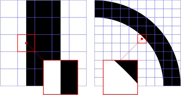 ピクセル分割の不可