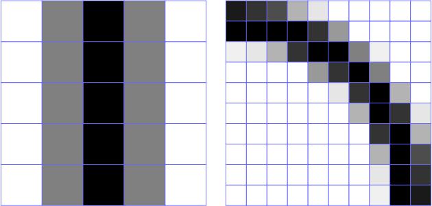 アンチエイリアス処理の概念図