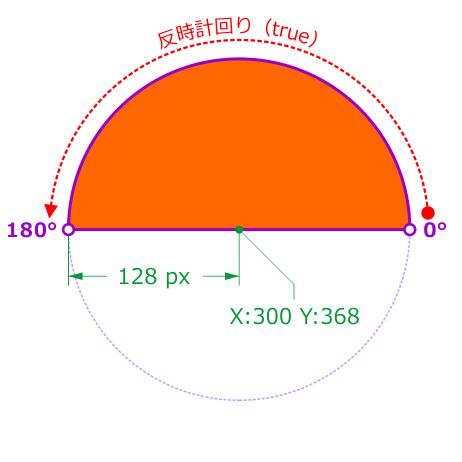 円弧描画の概念図