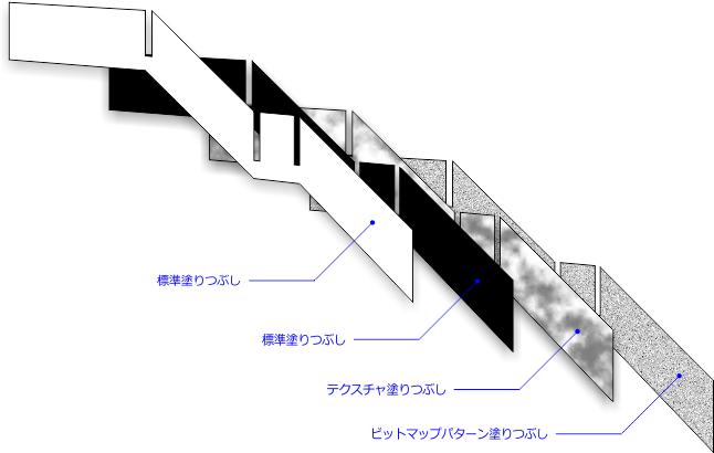 コンクリート表現の構成
