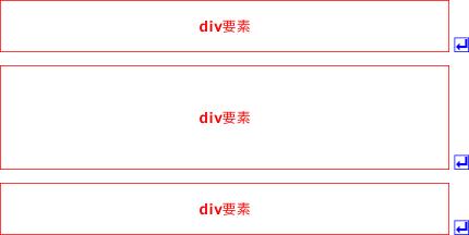 ブロックレベル要素の改行表示